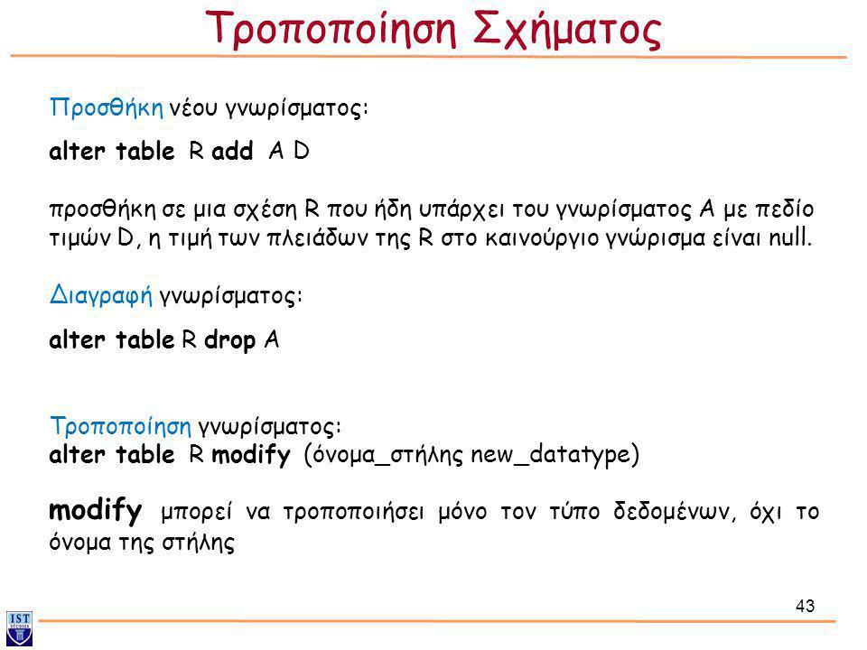 43 Προσθήκη νέου γνωρίσματος: alter table R add A D προσθήκη σε μια σχέση R που ήδη υπάρχει του γνωρίσματος A με πεδίο τιμών D, η τιμή των πλειάδων τη