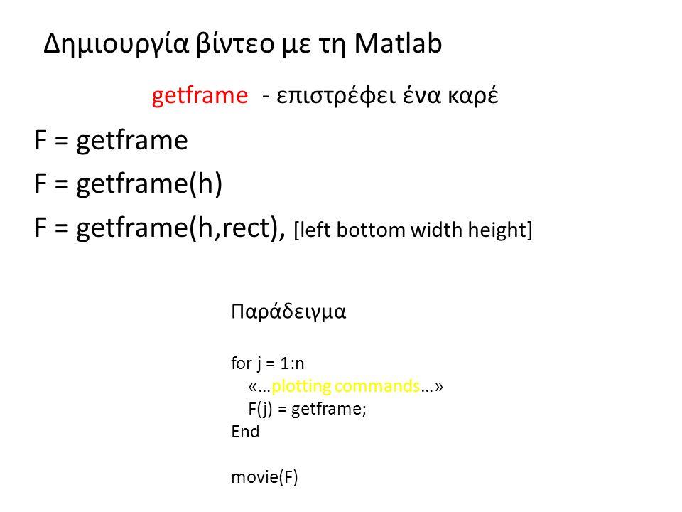 Δημιουργία βίντεο με τη Matlab F = getframe F = getframe(h) F = getframe(h,rect), [left bottom width height] Παράδειγμα for j = 1:n «…plotting commands…» F(j) = getframe; End movie(F) getframe - επιστρέφει ένα καρέ