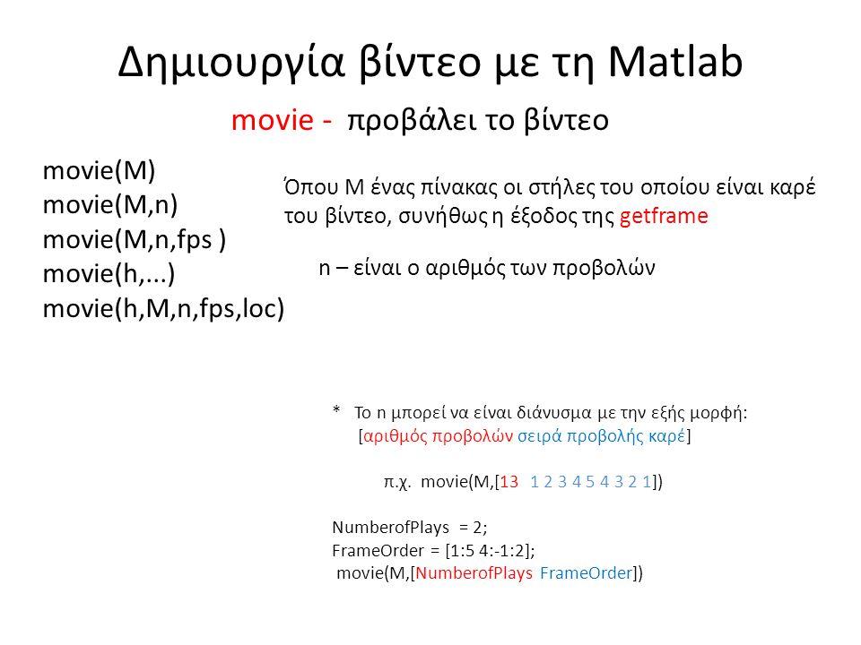 Δημιουργία βίντεο με τη Matlab movie(M) movie(M,n) movie(M,n,fps ) movie(h,...) movie(h,M,n,fps,loc) movie - προβάλει το βίντεο Όπου M ένας πίνακας οι στήλες του οποίου είναι καρέ του βίντεο, συνήθως η έξοδος της getframe n – είναι ο αριθμός των προβολών * Το n μπορεί να είναι διάνυσμα με την εξής μορφή: [αριθμός προβολών σειρά προβολής καρέ] π.χ.