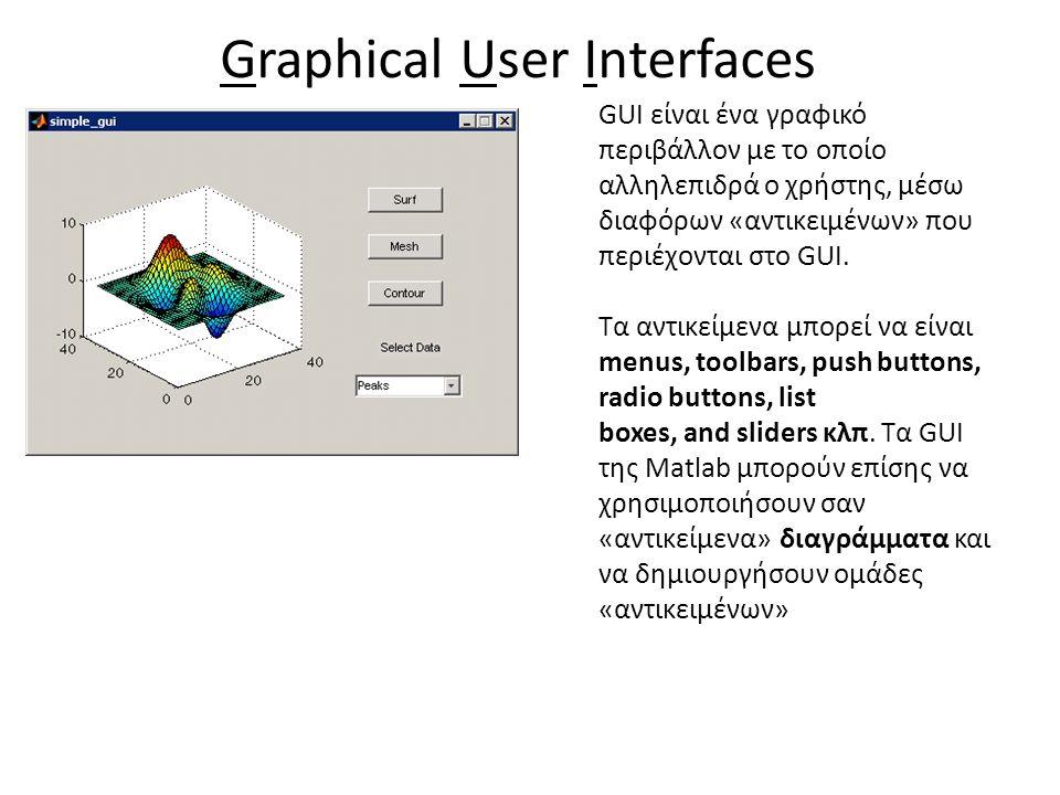 Graphical User Interfaces GUI είναι ένα γραφικό περιβάλλον με το οποίο αλληλεπιδρά ο χρήστης, μέσω διαφόρων «αντικειμένων» που περιέχονται στο GUI.