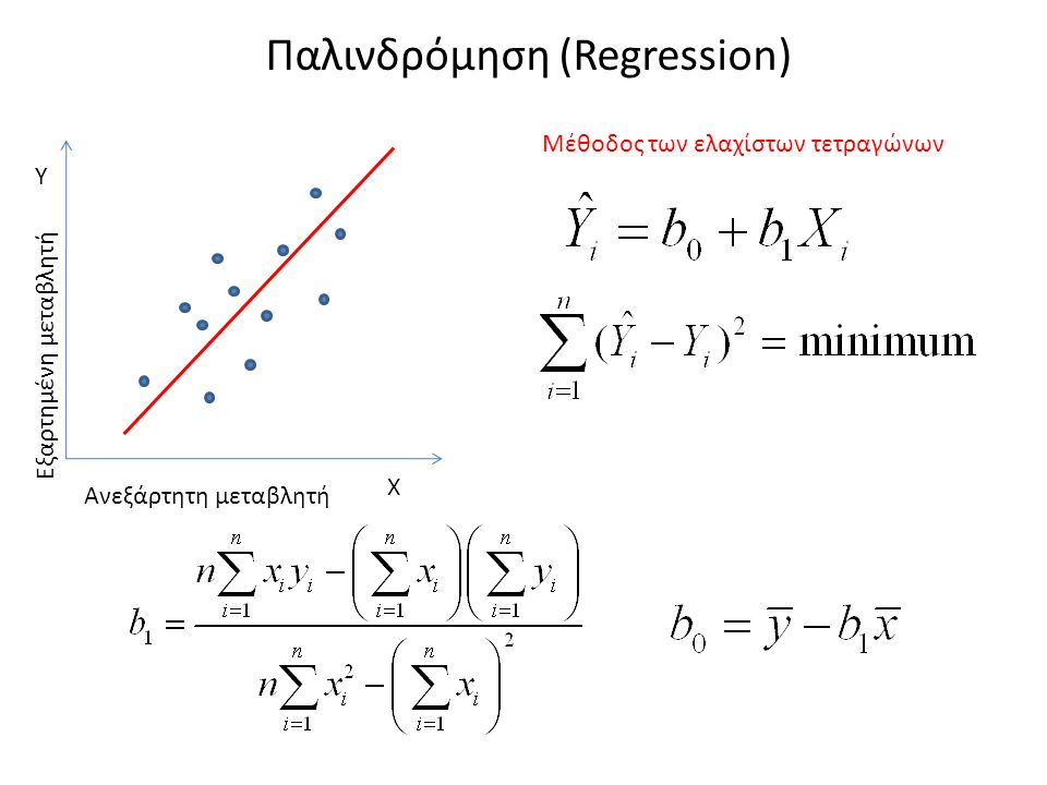 Παλινδρόμηση (Regression) Μέθοδος των ελαχίστων τετραγώνων Χ Υ Ανεξάρτητη μεταβλητή Εξαρτημένη μεταβλητή