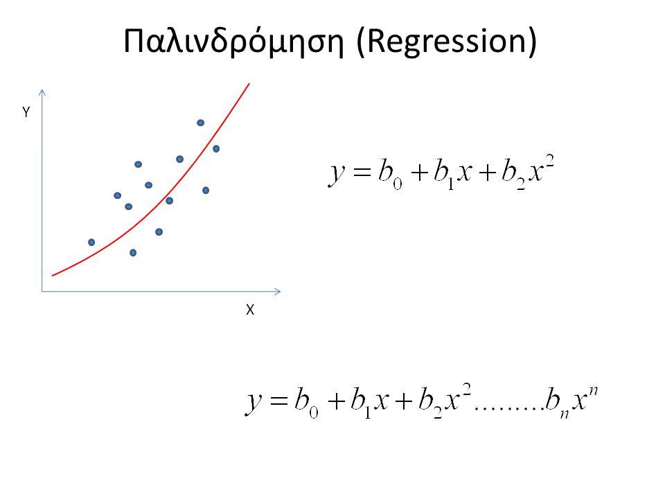 Παλινδρόμηση – Regression με τη Matlab • Polyfit – υπολογισμός καμπύλης παλινδρόμησης p = polyfit(x,y,n), υπολογίζει για τα δεδομένα x,y τους συντελεστές του πολυωνύμου p που έχει βαθμό n και προσαρμόζεται στα δεδομένα