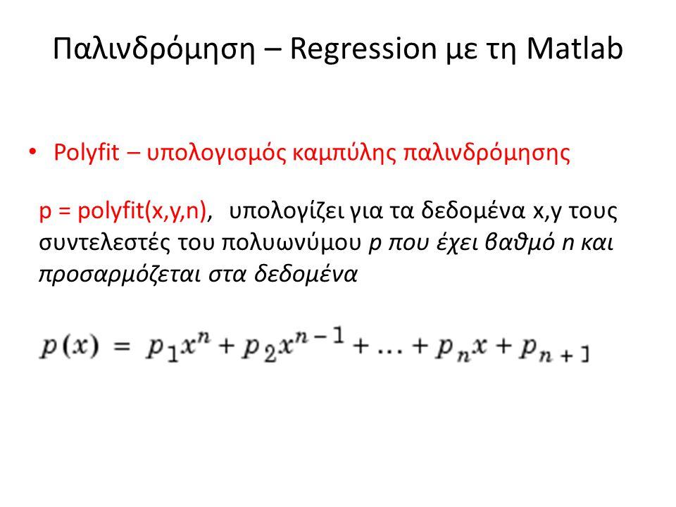 Παλινδρόμηση – Regression με τη Matlab x = (0: 0.1: 2.5) ; y = erf(x); p = polyfit(x,y,6) p = 0.0084 -0.0983 0.4217 -0.7435 0.1471 1.1064 0.0004