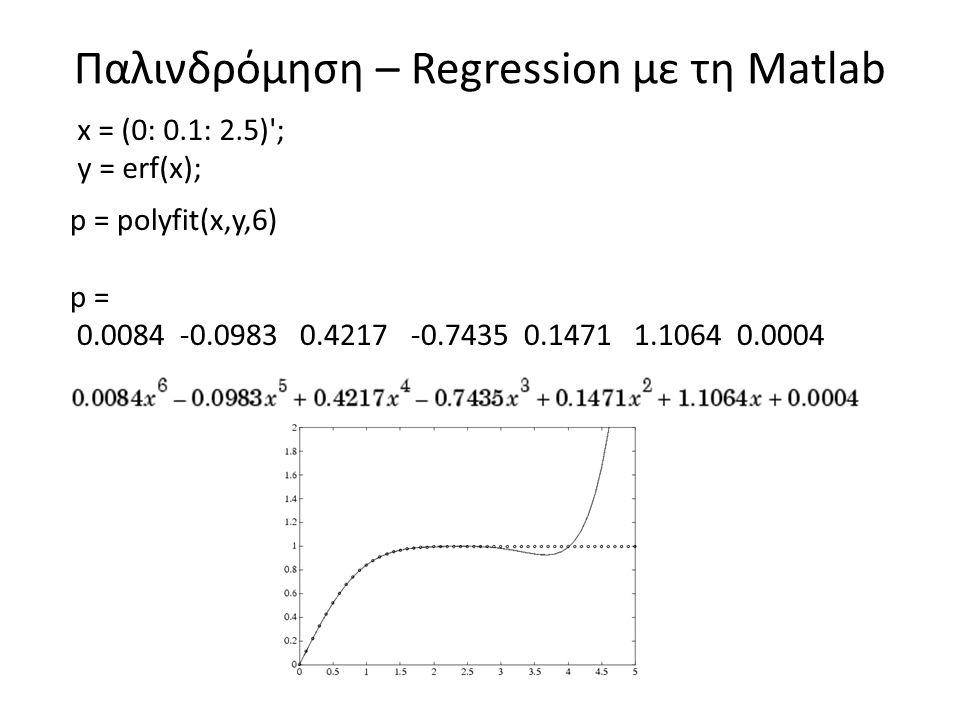 Παλινδρόμηση – Regression με τη Matlab y = polyval (p, x) Υπολογίζει την τιμή ενός πολυωνύμου σε ένα σημείο X.