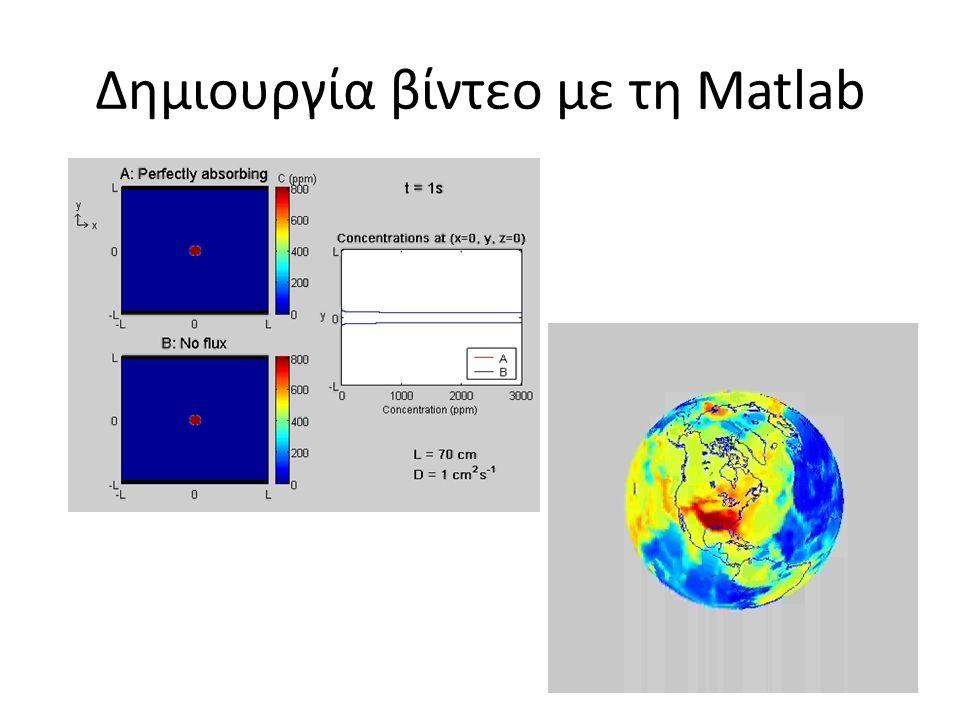 Δημιουργία βίντεο με τη Matlab