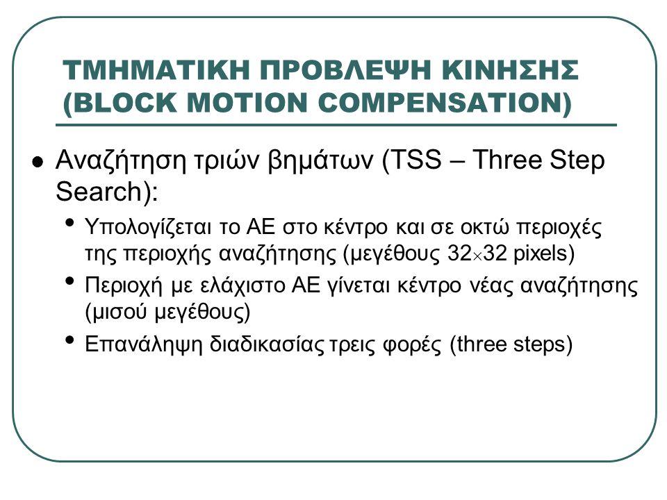 ΤΜΗΜΑΤΙΚΗ ΠΡΟΒΛΕΨΗ ΚΙΝΗΣΗΣ (BLOCK MOTION COMPENSATION)  Αναζήτηση τριών βημάτων (TSS – Three Step Search): • Υπολογίζεται το AE στο κέντρο και σε οκτ