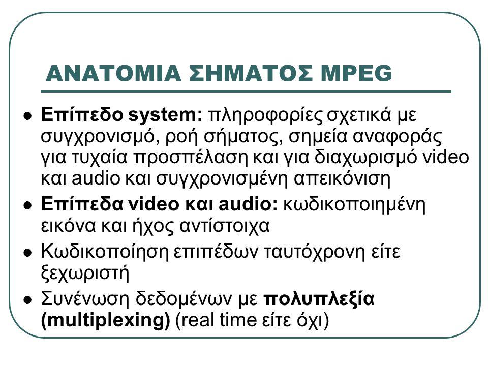ΑΝΑΤΟΜΙΑ ΣΗΜΑΤΟΣ MPEG  Επίπεδο system: πληροφορίες σχετικά με συγχρονισμό, ροή σήματος, σημεία αναφοράς για τυχαία προσπέλαση και για διαχωρισμό vide