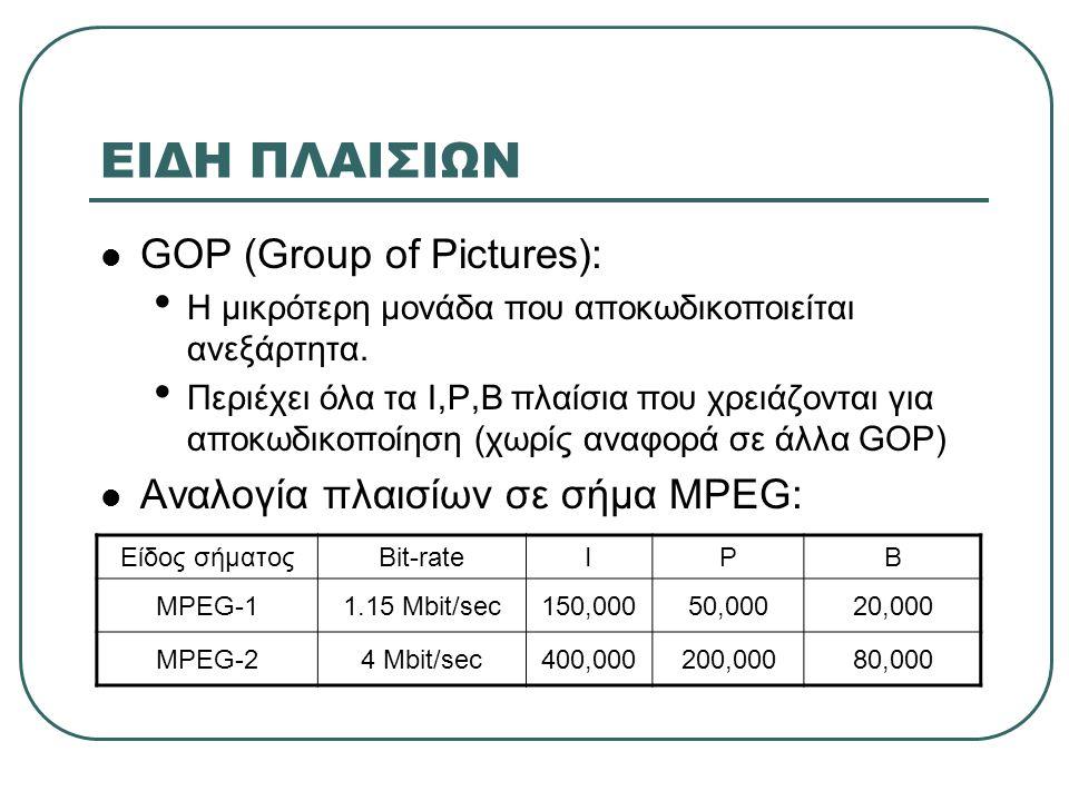  GOP (Group of Pictures): • Η μικρότερη μονάδα που αποκωδικοποιείται ανεξάρτητα. • Περιέχει όλα τα Ι,Ρ,Β πλαίσια που χρειάζονται για αποκωδικοποίηση