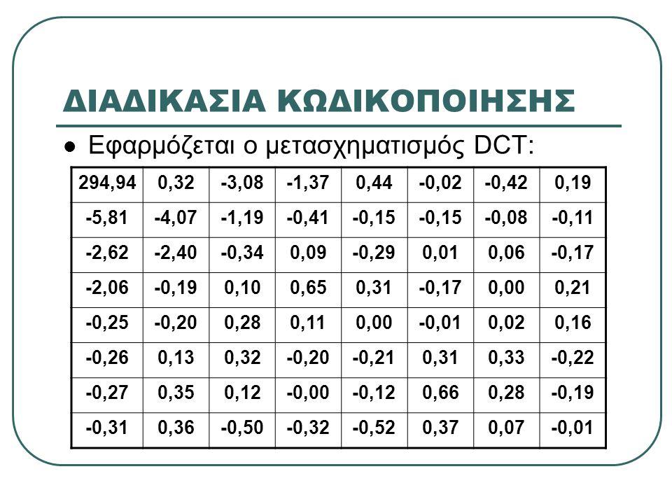 ΔΙΑΔΙΚΑΣΙΑ ΚΩΔΙΚΟΠΟΙΗΣΗΣ  Εφαρμόζεται ο μετασχηματισμός DCT: 294,940,32-3,08-1,370,44-0,02-0,420,19 -5,81-4,07-1,19-0,41-0,15 -0,08-0,11 -2,62-2,40-0