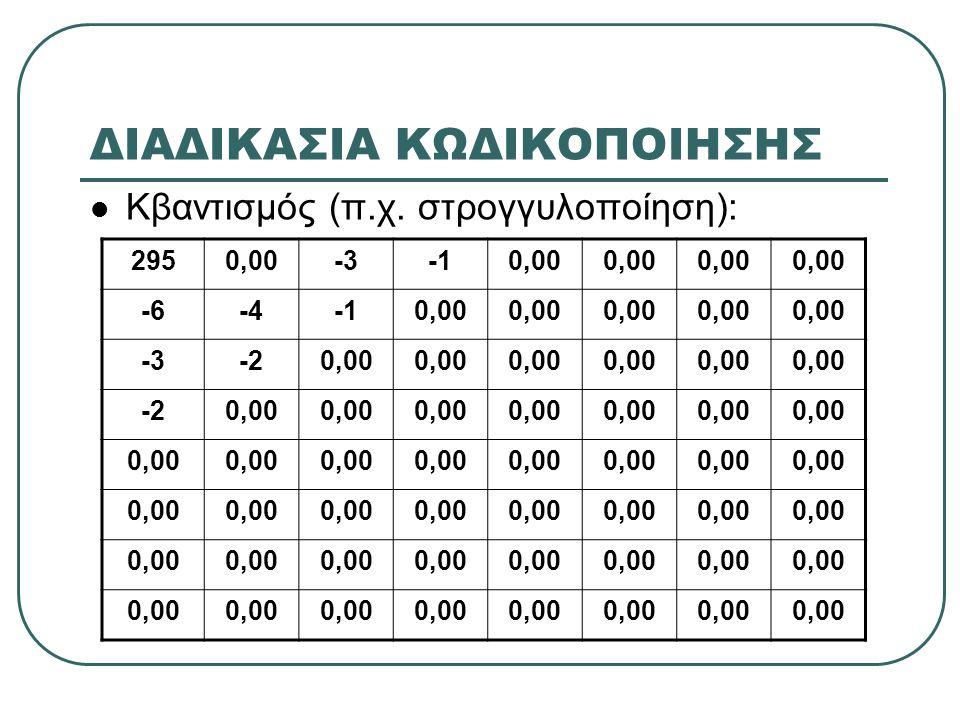 ΔΙΑΔΙΚΑΣΙΑ ΚΩΔΙΚΟΠΟΙΗΣΗΣ  Κβαντισμός (π.χ. στρογγυλοποίηση): 2950,00-30,00 -6-6-4-40,00 -3-3-20,00 -20,00