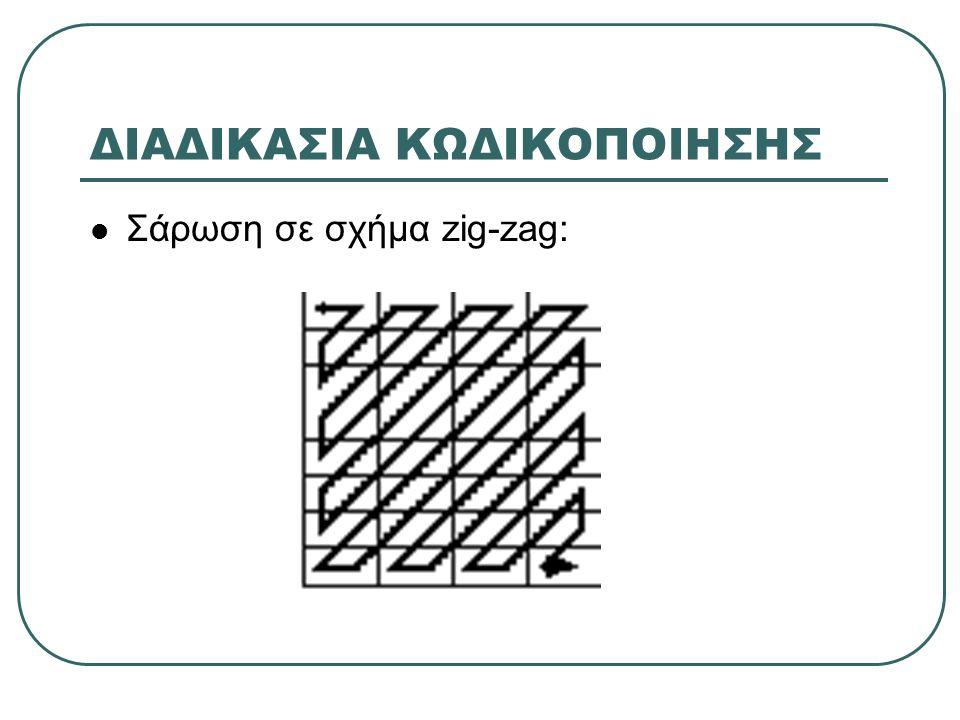 ΔΙΑΔΙΚΑΣΙΑ ΚΩΔΙΚΟΠΟΙΗΣΗΣ  Σάρωση σε σχήμα zig-zag: