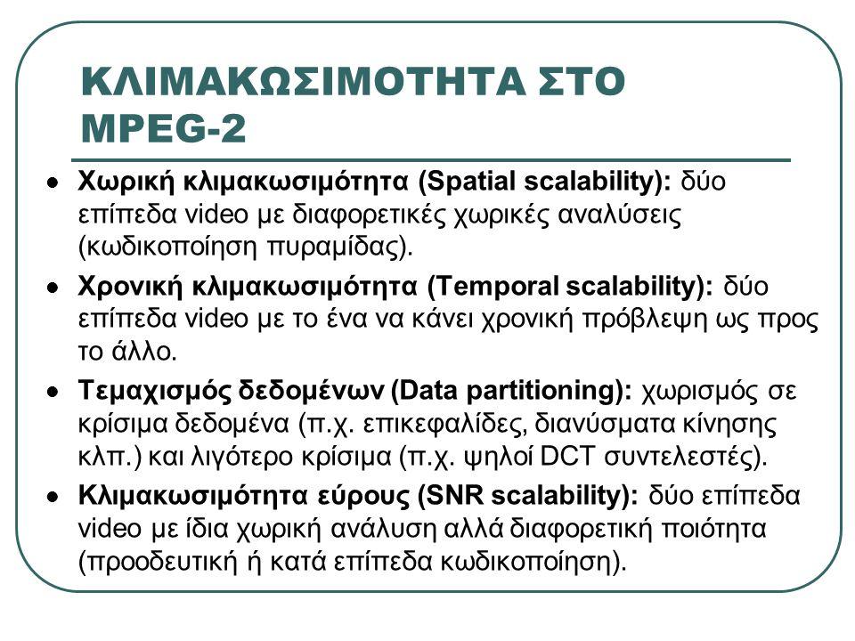 ΚΛΙΜΑΚΩΣΙΜΟΤΗΤΑ ΣΤΟ MPEG-2  Χωρική κλιμακωσιμότητα (Spatial scalability): δύο επίπεδα video με διαφορετικές χωρικές αναλύσεις (κωδικοποίηση πυραμίδας