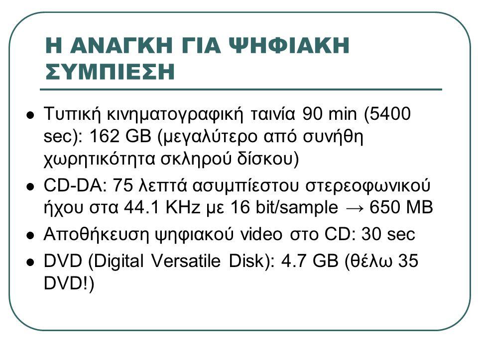 Η ΑΝΑΓΚΗ ΓΙΑ ΨΗΦΙΑΚΗ ΣΥΜΠΙΕΣΗ  Τυπική κινηματογραφική ταινία 90 min (5400 sec): 162 GB (μεγαλύτερο από συνήθη χωρητικότητα σκληρού δίσκου)  CD-DA: 7