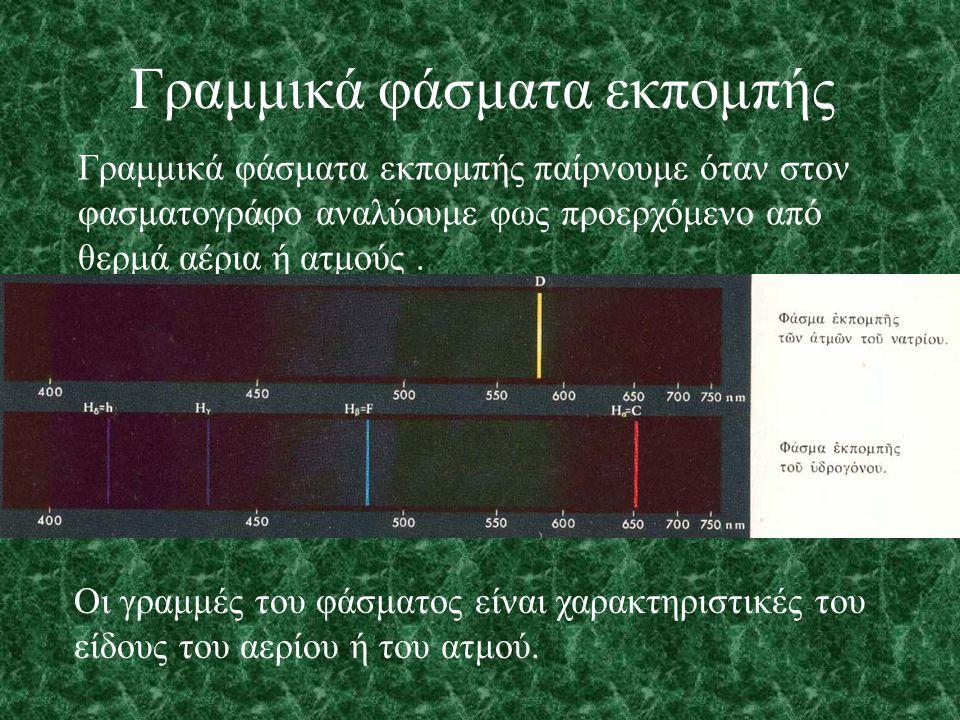 Συνεχή φάσματα εκπομπής Συνεχή φάσματα εκπομπής παίρνουμε όταν στον φασματογράφο αναλύουμε φως προερχόμενο από στερεά ή υγρά σώματα υψηλής θερμοκρασίας.