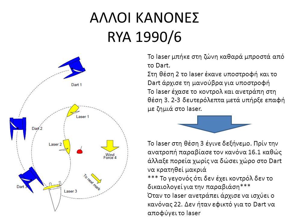 ΑΛΛΟΙ ΚΑΝΟΝΕΣ RYA 1990/6 To laser μπήκε στη ζώνη καθαρά μπροστά από το Dart. Στη θέση 2 το laser έκανε υποστροφή και το Dart άρχισε τη μανούβρα για υπ