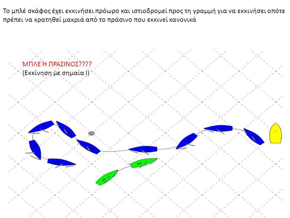 Το μπλέ σκάφος έχει εκκινήσει πρόωρο και ιστιοδρομεί προς τη γραμμή για να εκκινήσει οπότε πρέπει να κρατηθεί μακριά από το πράσινο που εκκινεί κανονι