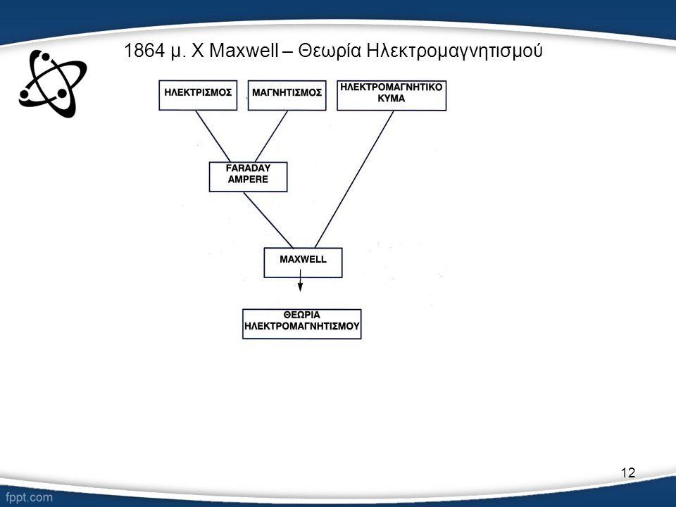 12 1864 μ. Χ Maxwell – Θεωρία Ηλεκτρομαγνητισμού
