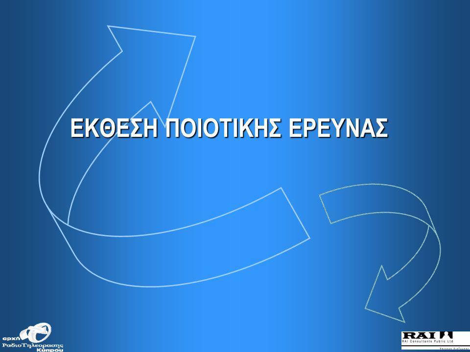 Τηλεθέαση ανά τύπο προγράμματος στην Κύπρο 2000-Σεπτ. 2004