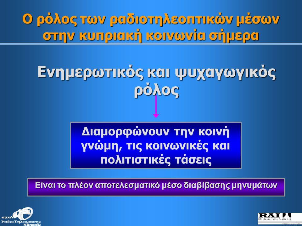 ΜΕΘΟΔΟΛΟΓΙΑ 5 ΟΜΑΔΙΚΕΣ ΣΥΖΗΤΗΣΕΙΣ ΑΝΑΜΕΣΑ ΣΤΟ ΚΟΙΝΟ 25 ΕΙΣ-ΒΑΘΟΣ ΣΥΖΗΤΗΣΕΙΣ ΜΕ ΕΜΠΕΙΡΟΓΝΩΜΟΝΕΣ ΚΑΙ ΕΜΠΛΕΚΟΜΕΝΟΥΣ ΦΟΡΕΙΣ ΠΑΙΔΟΨΥΧΟΛΟΓΟΙ ΚΟΙΝΩΝΙΚΟΙ ΠΑΡΑΓΟΝΤΕΣ ΔΗΜΟΣΙΟΓΡΑΦΟΙ ΕΚΤΕΛΕΣΤΙΚΟΙ ΛΕΙΤΟΥΡΓΟΙ ΡΑΔΙΟΤΗΛΕΟΠΤΙΚΩΝ ΣΤΑΘΜΩΝ ΕΚΚΛΗΣΙΑΣΤΙΚΟΙ ΠΑΡΑΓΟΝΤΕΣ ΕΚΠΑΙΔΕΥΤΙΚΟΙΝΗΠΙΑΓΩΓΟΙ ΠΟΛΙΤΙΣΤΙΚΟΙ ΠΑΡΑΓΟΝΤΕΣ