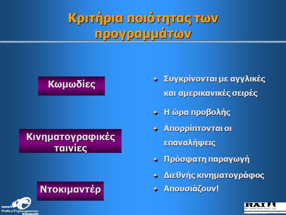 Κριτήρια ποιότητας των προγραμμάτων Reality shows Απορρίπτεται η βία Εξευτελιστικό περιεχόμενο (σύμφωνα με εμπλεκόμενους φορείς) Κατακλυσμός από αυτού του είδους προγράμματα Quiz shows Quiz shows Ερωτήσεις επιπέδου Παιδικά προγράμματα