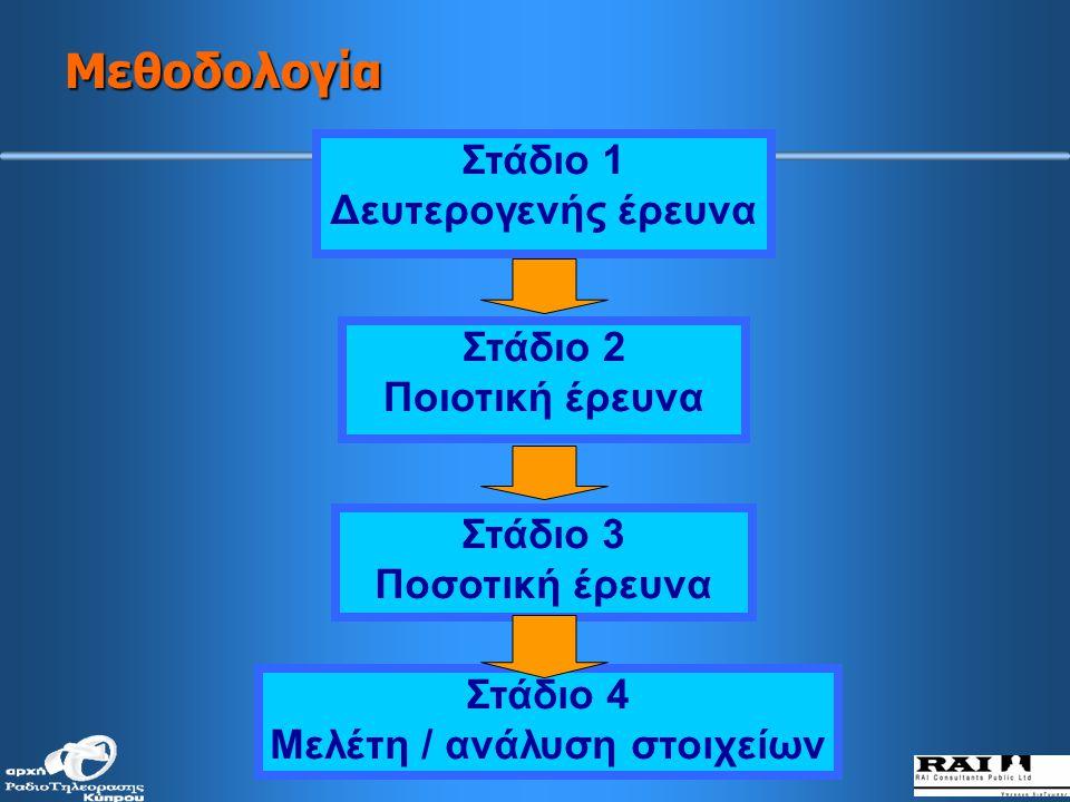 Αξιολόγηση παραγόντων όσον αφορά την ποιότητα της κυπριακής τηλεόρασης (συνέχεια)