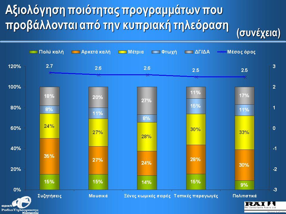 Αξιολόγηση ποιότητας προγραμμάτων που προβάλλονται από την κυπριακή τηλεόραση