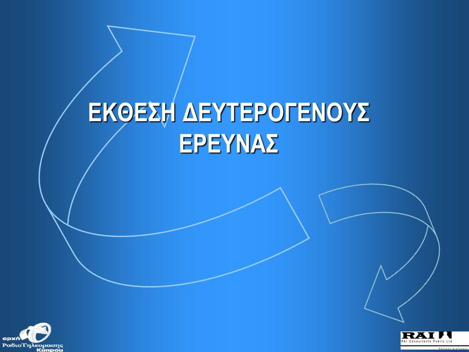 Μεθοδολογία Στάδιο 3 Ποσοτική έρευνα Στάδιο 4 Μελέτη / ανάλυση στοιχείων Στάδιο 1 Δευτερογενής έρευνα Στάδιο 2 Ποιοτική έρευνα