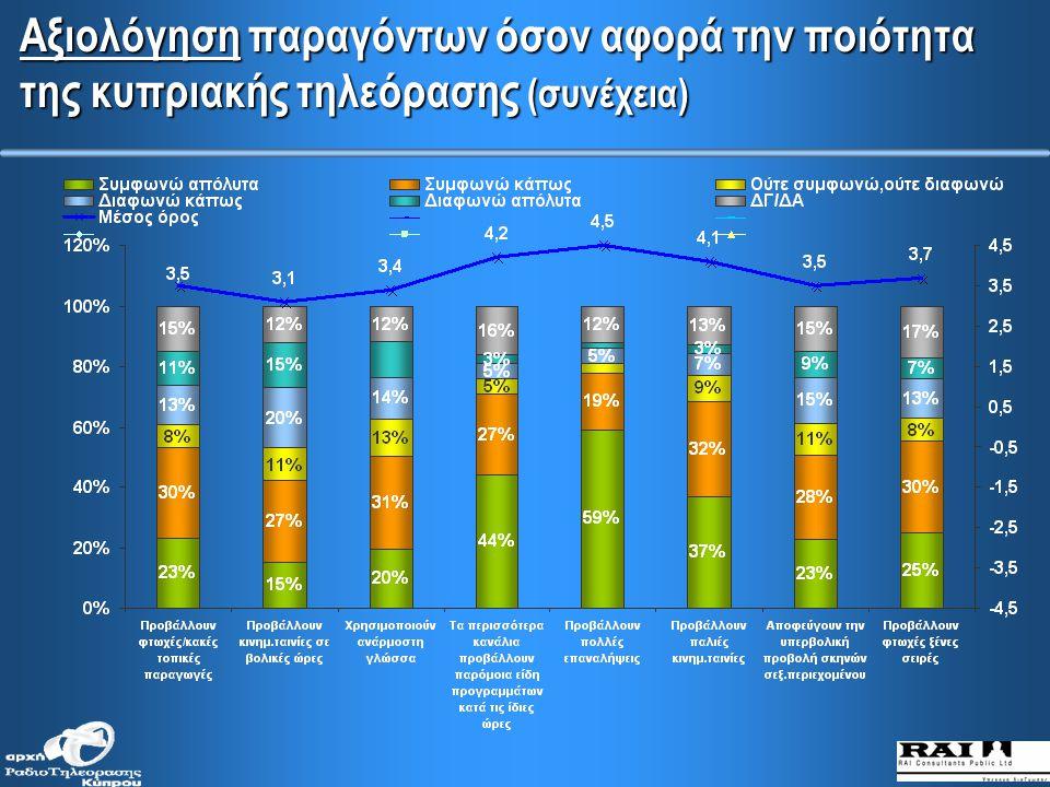Αξιολόγηση παραγόντων όσον αφορά την ποιότητα της κυπριακής τηλεόρασης