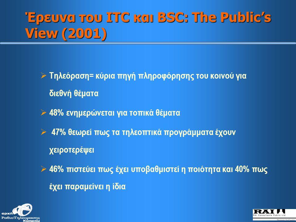 Προγράμματα που θα ήθελαν να δουν στην κυπριακή τηλεόραση (κατά κοινωνική τάξη) Βάση: Όλοι όσοι ανέφεραν ότι ΄δεν υπάρχει ικανοποιητική ποικιλία προγραμμάτων (409)