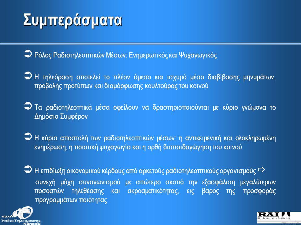 Άλλα είδη προγραμμάτων που θα ήθελαν να ακούσουν από το κυπριακό ραδιόφωνο Βάση: Όλοι όσοι θεωρούν ότι το κυπριακό ραδιόφωνο δεν προσφέρει μεγάλη ποικιλία προγραμμάτων (115)