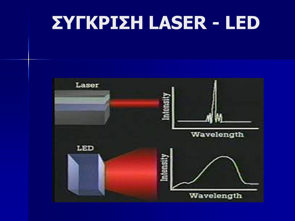 ΣΥΓΚΡΙΣΗ LASER - LED