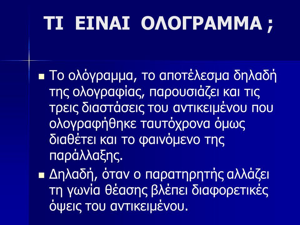 ΚΥΛΙΝΔΡΙΚΑ ΟΛΟΓΡΑΜΜΑΤΑ