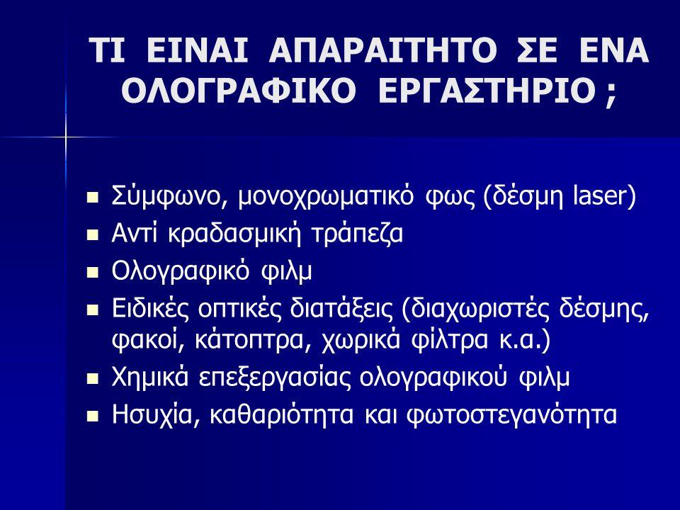 ΟΛΟΓΡΑΜΜΑΤΑ