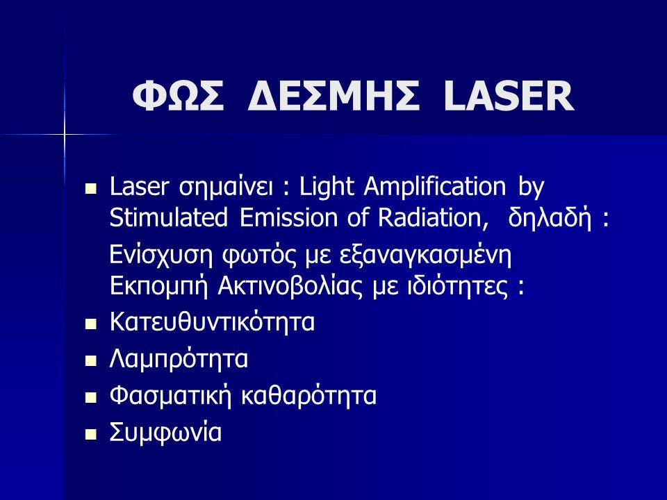 ΦΩΣ ΔΕΣΜΗΣ LASER  Laser σημαίνει : Light Amplification by Stimulated Εmission of Radiation, δηλαδή : Ενίσχυση φωτός με εξαναγκασμένη Εκπομπή Ακτινοβο