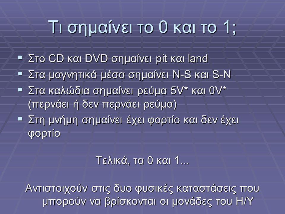 Τι σημαίνει το 0 και το 1;  Στο CD και DVD σημαίνει pit και land  Στα μαγνητικά μέσα σημαίνει N-S και S-N  Στα καλώδια σημαίνει ρεύμα 5V* και 0V* (