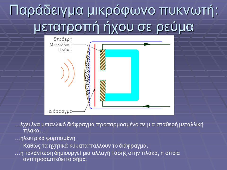 Παράδειγμα μικρόφωνο πυκνωτή: μετατροπή ήχου σε ρεύμα …έχει ένα μεταλλικό διάφραγμα προσαρμοσμένο σε μια σταθερή μεταλλική πλάκα… …ηλεκτρικά φορτισμέν