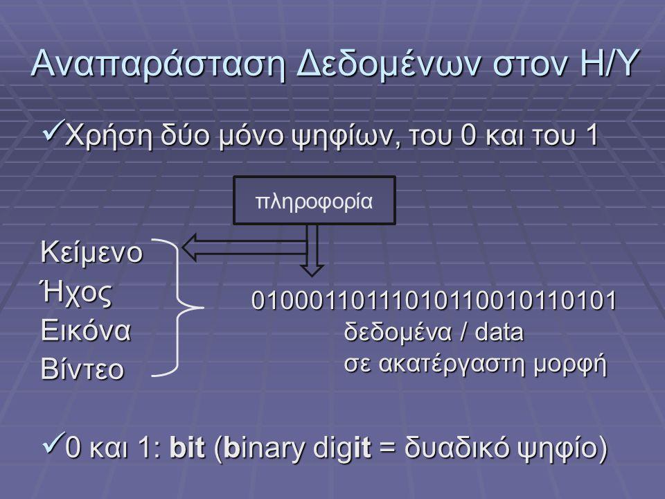 Αναπαράσταση Δεδομένων στον Η/Υ  Χρήση δύο μόνο ψηφίων, του 0 και του 1 ΚείμενοΉχοςΕικόναΒίντεο  0 και 1: bit (binary digit = δυαδικό ψηφίο) 0100011
