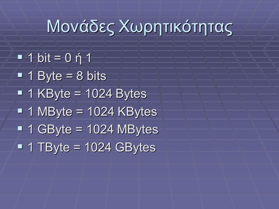 Μονάδες Χωρητικότητας  1 bit = 0 ή 1  1 Byte = 8 bits  1 KByte = 1024 Bytes  1 MByte = 1024 KBytes  1 GByte = 1024 MBytes  1 TByte = 1024 GBytes