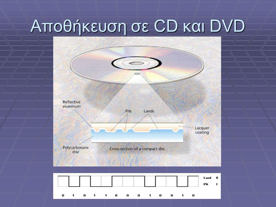 Αποθήκευση σε CD και DVD