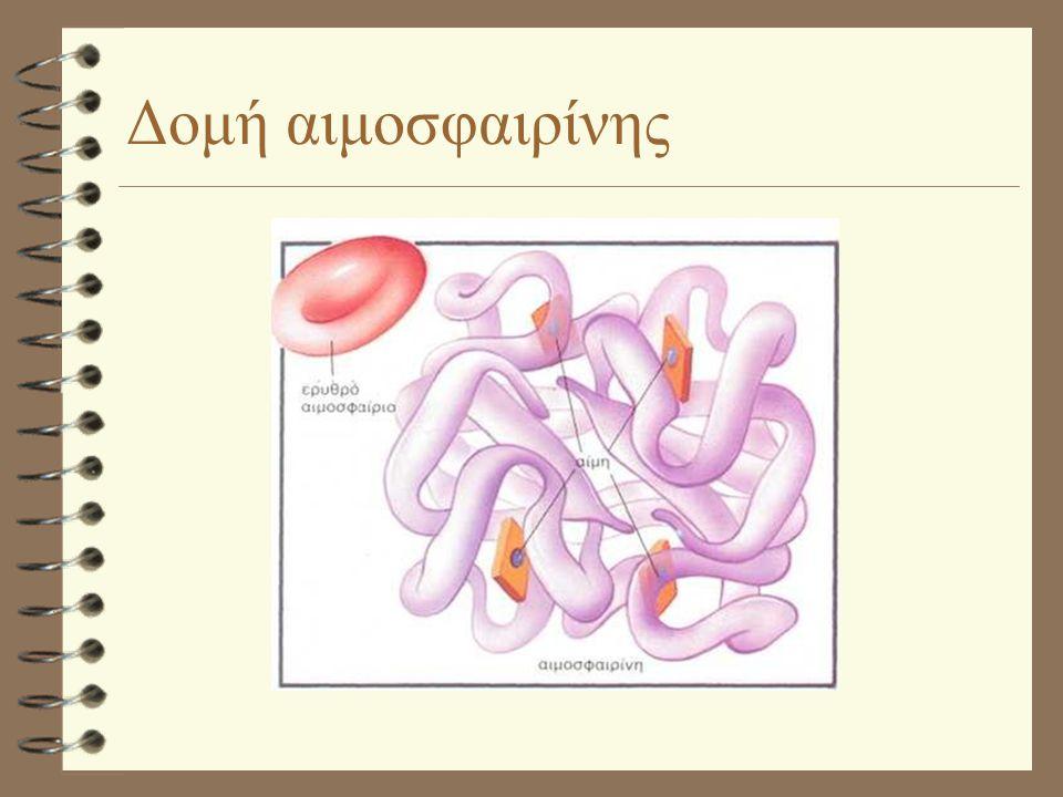 1.Αιμολυτικές αναιμίες (Ασταθείς Hb) •Σωμάτια Heinz : ίζημα που προέρχεται από αιμοσφαιρίνη που καθιζάνει αφού έχει απομακρυνθεί το μόριο της αίμης.