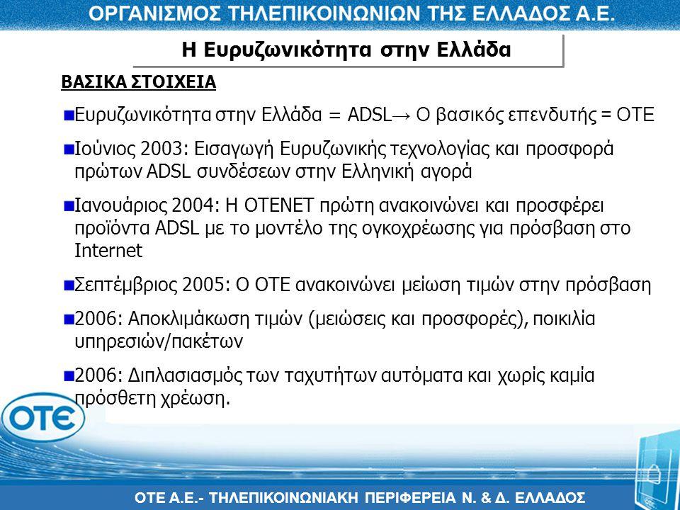ΟΤΕ Α.Ε.- ΤΗΛΕΠΙΚΟΙΝΩΝΙΑΚΗ ΠΕΡΙΦΕΡΕΙΑ Ν. & Δ. ΕΛΛΑΔΟΣ ΒΑΣΙΚΑ ΣΤΟΙΧΕΙΑ Ευρυζωνικότητα στην Ελλάδα = ADSL → Ο βασικός επενδυτής = ΟΤΕ Ιούνιος 2003: Εισα