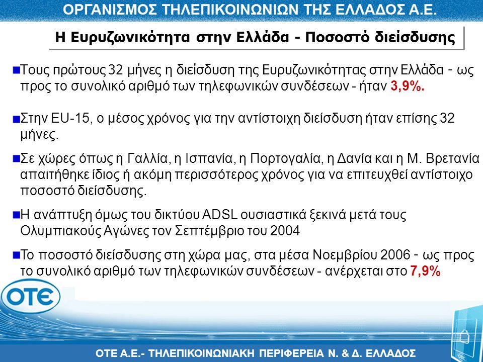 ΟΤΕ Α.Ε.- ΤΗΛΕΠΙΚΟΙΝΩΝΙΑΚΗ ΠΕΡΙΦΕΡΕΙΑ Ν. & Δ. ΕΛΛΑΔΟΣ Τους πρώτους 32 μήνες η διείσδυση της Ευρυζωνικότητας στην Ελλάδα - ως προς το συνολικό αριθμό τ