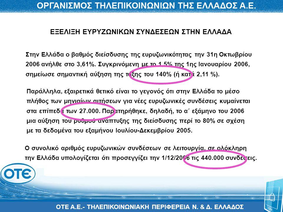 ΟΤΕ Α.Ε.- ΤΗΛΕΠΙΚΟΙΝΩΝΙΑΚΗ ΠΕΡΙΦΕΡΕΙΑ Ν. & Δ. ΕΛΛΑΔΟΣ Στην Ελλάδα ο βαθμός διείσδυσης της ευρυζωνικότητας την 31η Οκτωβρίου 2006 ανήλθε στο 3,61%. Συγ