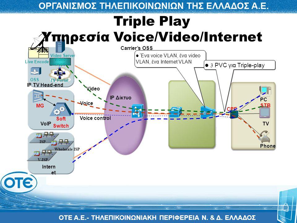 ΟΤΕ Α.Ε.- ΤΗΛΕΠΙΚΟΙΝΩΝΙΑΚΗ ΠΕΡΙΦΕΡΕΙΑ Ν. & Δ. ΕΛΛΑΔΟΣ CPE PC STB Phone TV ISP Wholesale ISP V-ISP Carrier's OSS Soft Switch MG Intern et VoIP Live Enc