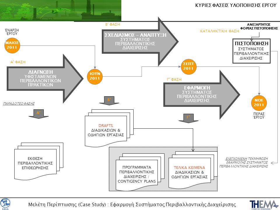 Μελέτη Περίπτωσης (Case Study) : Εφαρμογή Συστήματος Περιβαλλοντικής Διαχείρισης ΕΛΕΓΧΟΜΕΝΗ ΤΕΚΜΗΡΙΩΣΗ ΕΦΑΡΜΟΓΗΣ ΣΥΣΤΗΜΑΤΟΣ ΠΕΡΙΒΑΛΛΟΝΤΙΚΗΣ ΔΙΑΧΕΙΡΙΣΗ