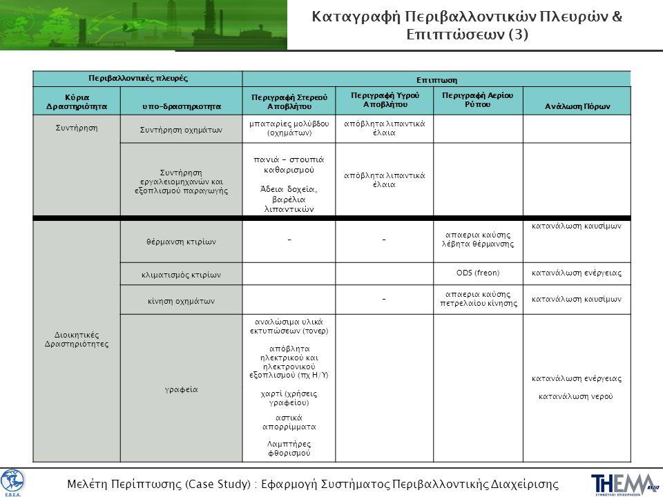 Μελέτη Περίπτωσης (Case Study) : Εφαρμογή Συστήματος Περιβαλλοντικής Διαχείρισης Καταγραφή Περιβαλλοντικών Πλευρών & Επιπτώσεων (3) Περιβαλλοντικές πλ