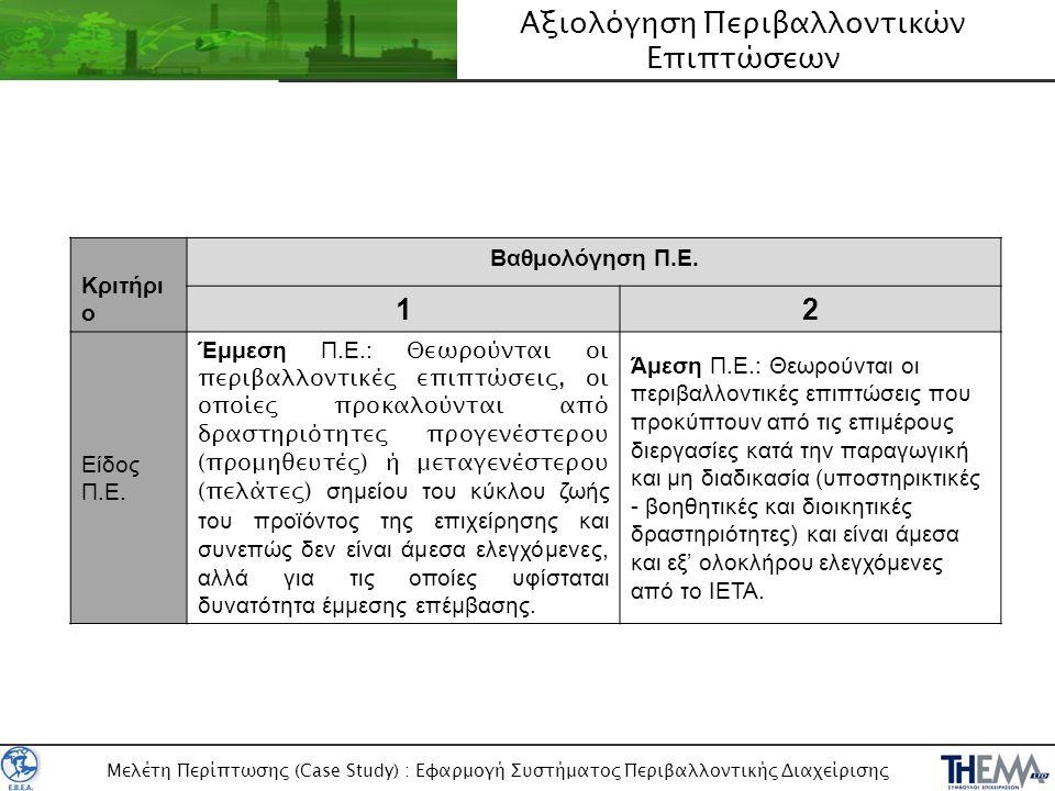 Μελέτη Περίπτωσης (Case Study) : Εφαρμογή Συστήματος Περιβαλλοντικής Διαχείρισης Κριτήρι ο Βαθμολόγηση Π.Ε. 12 Είδος Π.Ε. Έμμεση Π.Ε.: Θεωρούνται οι π