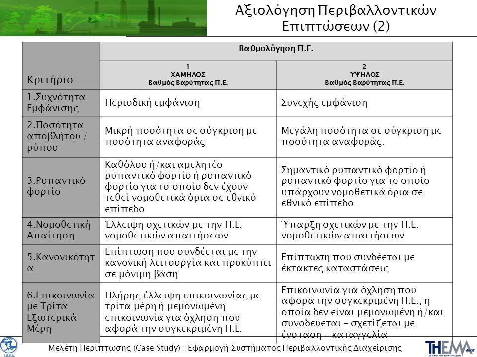 Μελέτη Περίπτωσης (Case Study) : Εφαρμογή Συστήματος Περιβαλλοντικής Διαχείρισης Κριτήριο Βαθμολόγηση Π.Ε. 1 ΧΑΜΗΛΟΣ Βαθμός Βαρύτητας Π.Ε. 2 ΥΨΗΛΟΣ Βα