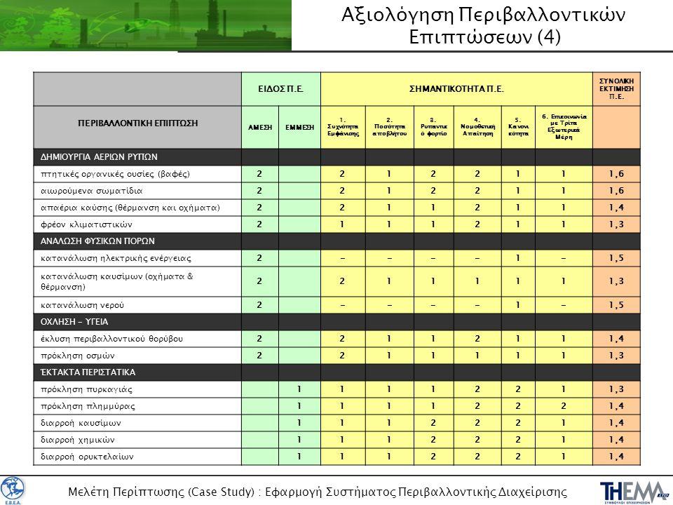Μελέτη Περίπτωσης (Case Study) : Εφαρμογή Συστήματος Περιβαλλοντικής Διαχείρισης Αξιολόγηση Περιβαλλοντικών Επιπτώσεων (4) ΕΙΔΟΣ Π.Ε.ΣΗΜΑΝΤΙΚΟΤΗΤΑ Π.Ε