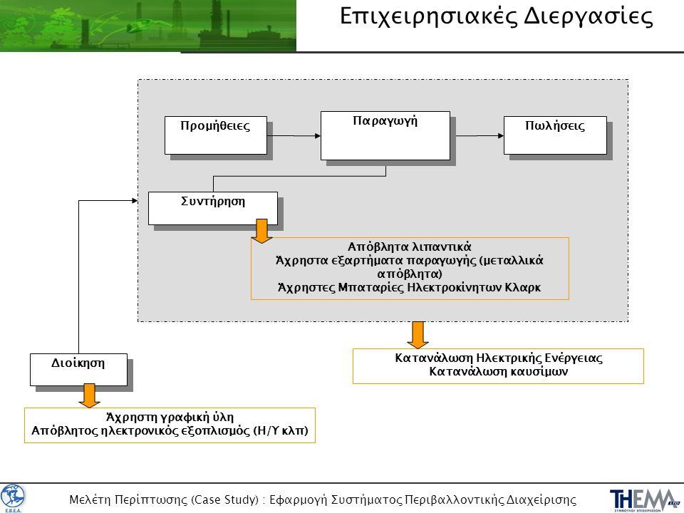 Μελέτη Περίπτωσης (Case Study) : Εφαρμογή Συστήματος Περιβαλλοντικής Διαχείρισης Διάγνωση •Επιτόπια επιθεώρηση εγκαταστάσεων: –Σε όλους τους χώρους της παραγωγής, στις αποθήκες, σε βοηθητικές εγκαταστάσεις κλπ –Σε όλους τους εξωτερικούς χώρους, σύνολο οικοπέδου •Συνεντεύξεις με αρμόδιο προσωπικό επιχείρησης: –Πως λειτουργεί η επιχείρηση, ποια είναι η διαδικασία παραγωγής, προβλήματα που αντιμετωπίζουν κλπ •Ανασκόπηση εγγράφων (νομιμοποιητικά στοιχεία, κανονισμοί λειτουργίας, εγχειρίδια κλπ) –Άδειες, τεκμηριωμένες διαδικασίες, κλπ